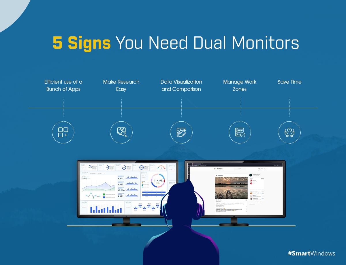 5 Signs You Need Dual Monitors